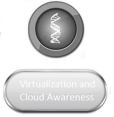 Virtualization & Cloud8